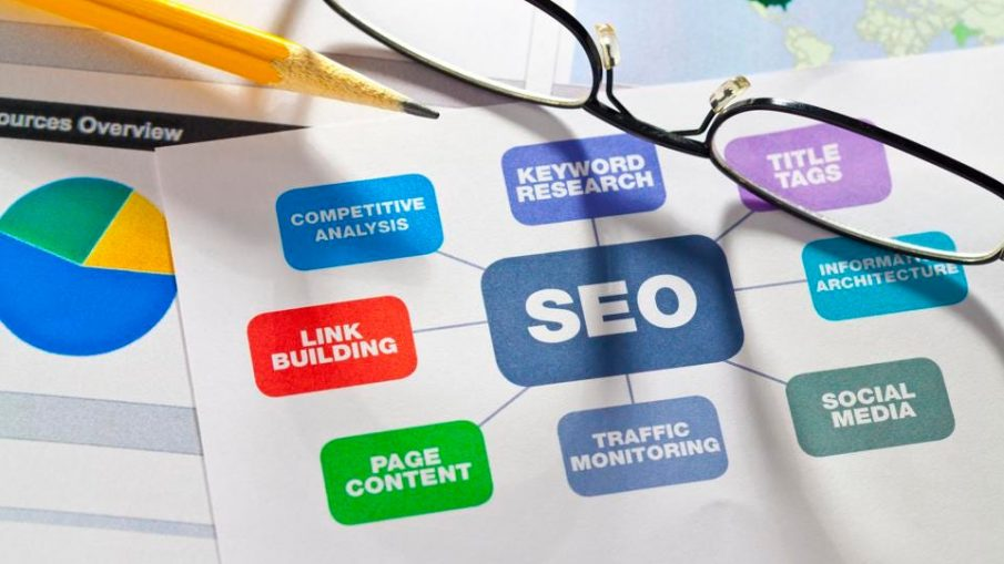 Best Seo Company For Small Business